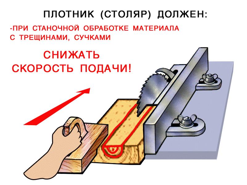 Охрана труда инструкция для столяра плотника столяра